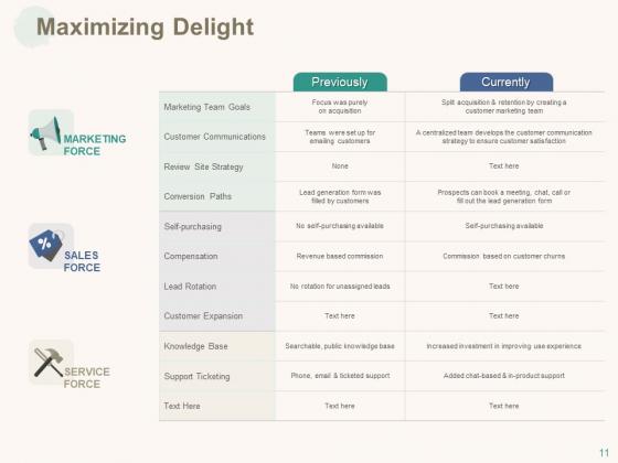 Marketing_Pipeline_Vs_Cog_Ppt_PowerPoint_Presentation_Complete_Deck_With_Slides_Slide_11