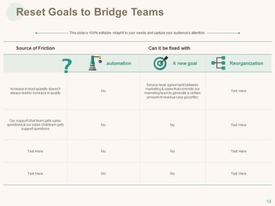 Marketing_Pipeline_Vs_Cog_Ppt_PowerPoint_Presentation_Complete_Deck_With_Slides_Slide_14