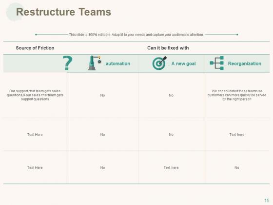Marketing_Pipeline_Vs_Cog_Ppt_PowerPoint_Presentation_Complete_Deck_With_Slides_Slide_15