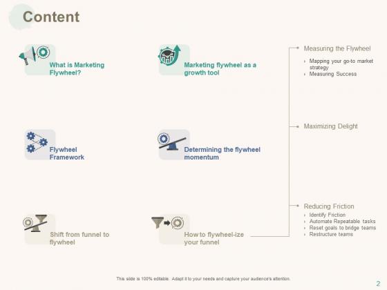 Marketing_Pipeline_Vs_Cog_Ppt_PowerPoint_Presentation_Complete_Deck_With_Slides_Slide_2