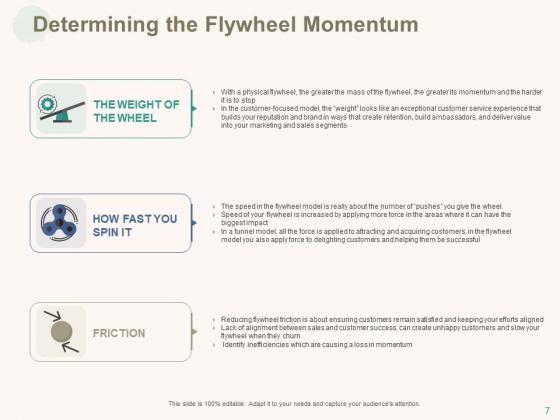 Marketing_Pipeline_Vs_Cog_Ppt_PowerPoint_Presentation_Complete_Deck_With_Slides_Slide_7
