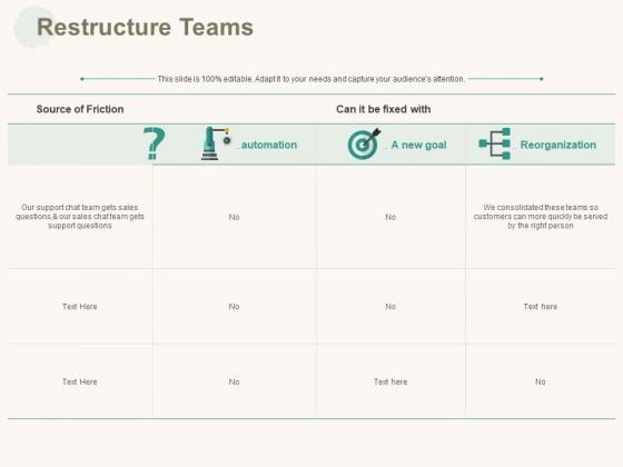 Marketing Pipeline Vs Cog Restructure Teams Ppt Summary Portfolio PDF
