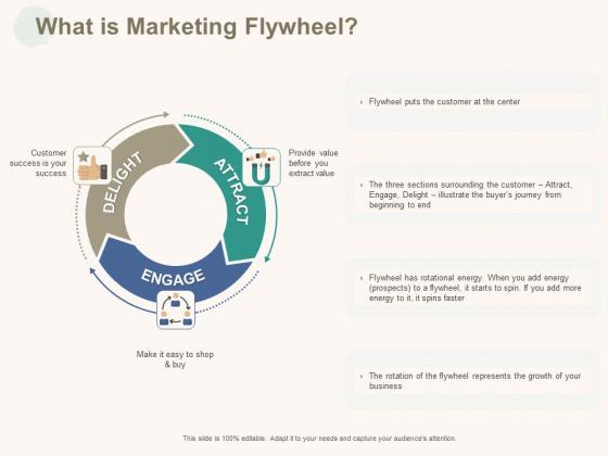 Marketing Pipeline Vs Cog What Is Marketing Flywheel Ppt Model Show PDF