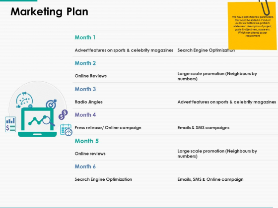 Marketing Plan Business Ppt Powerpoint Presentation Professional Smartart