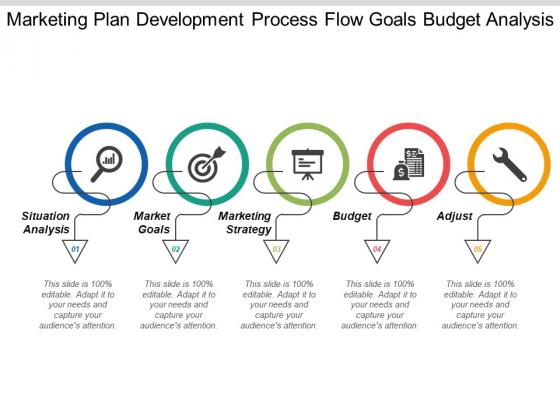 Marketing Plan Development Process Flow Goals Budget Analysis Ppt PowerPoint Presentation Show Example File
