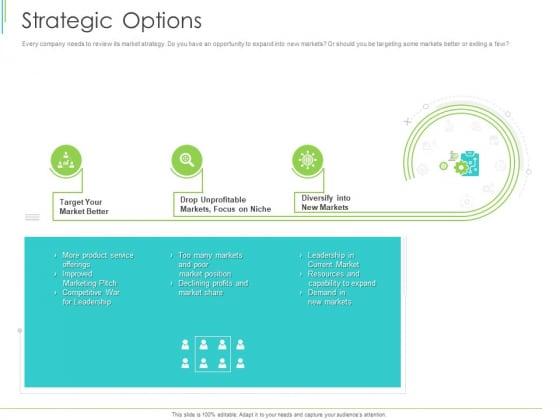 Marketing Plan Implementation Strategic Options Ppt File Slide Download PDF