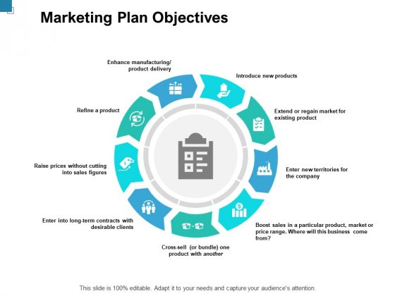Marketing Plan Objectives Ppt PowerPoint Presentation Layouts File Formats