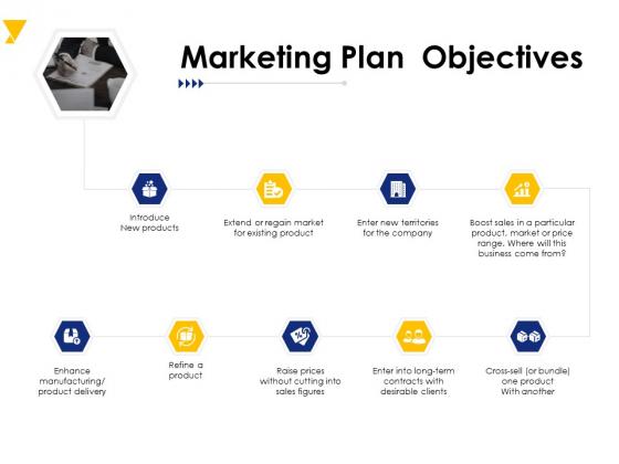 Marketing Plan Objectives Ppt PowerPoint Presentation Summary Brochure