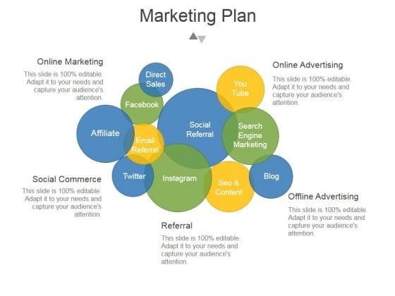 Marketing Plan Ppt PowerPoint Presentation Guidelines