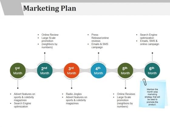 Marketing Plan Ppt PowerPoint Presentation Ideas Portrait