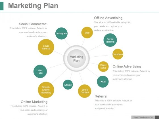 Marketing Plan Ppt PowerPoint Presentation Ideas