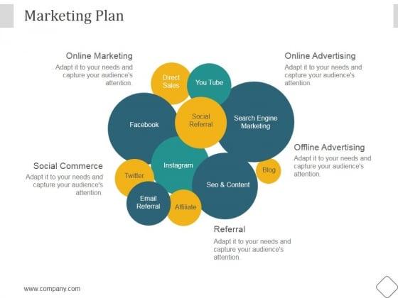 Marketing Plan Ppt PowerPoint Presentation Model