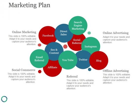 Marketing Plan Ppt PowerPoint Presentation Template