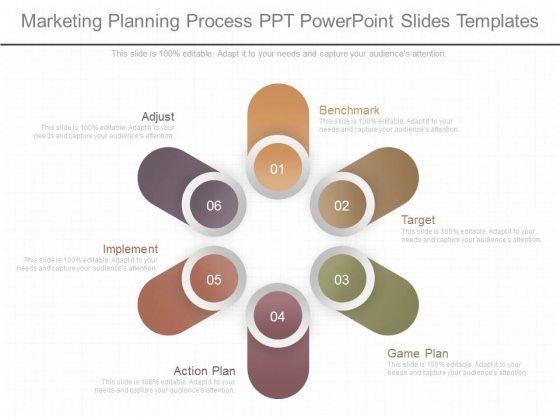 Marketing Planning Process Ppt Powerpoint Slides Templates