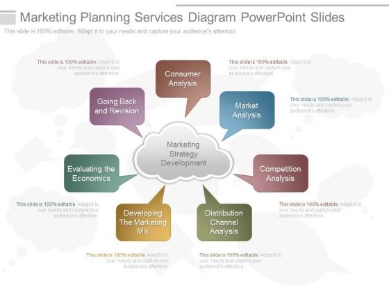 Marketing Planning Services Diagram Powerpoint Slides