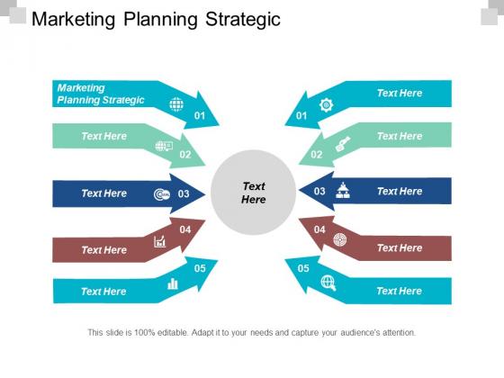 Marketing Planning Strategic Ppt PowerPoint Presentation Ideas Slides