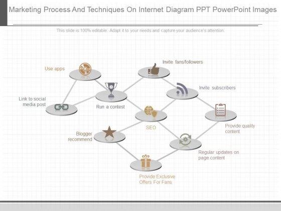 Marketing Process And Techniques On Internet Diagram Ppt Powerpoint Images