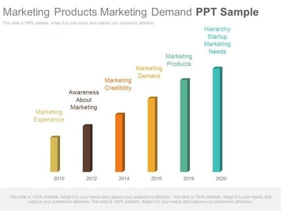 Marketing Products Marketing Demand Ppt Sample