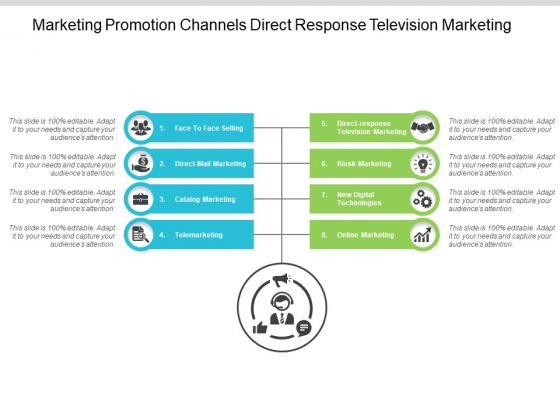 Marketing Promotion Channels Direct Response Television Marketing Ppt PowerPoint Presentation Styles Graphic Tips