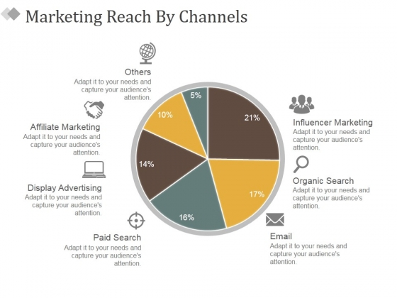 Marketing Reach By Channels Ppt PowerPoint Presentation File Images