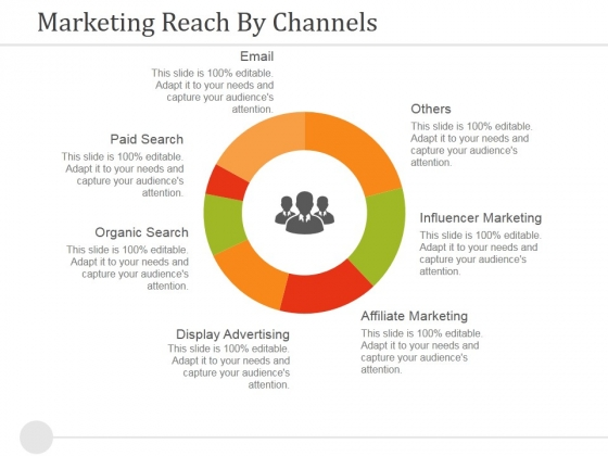 Marketing Reach By Channels Ppt PowerPoint Presentation Icon Slideshow