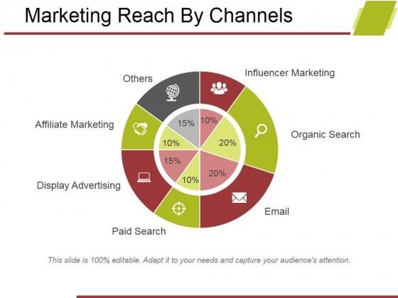 Marketing Reach By Channels Ppt PowerPoint Presentation Ideas Vector