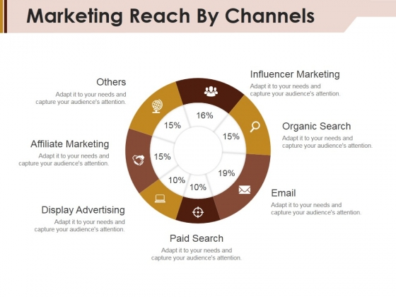 Marketing Reach By Channels Ppt Powerpoint Presentation Layouts Guidelines