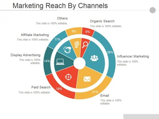 Marketing Reach By Channels Ppt PowerPoint Presentation Summary Example Topics