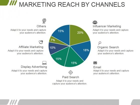 Marketing Reach By Channels Template 1 Ppt PowerPoint Presentation Introduction