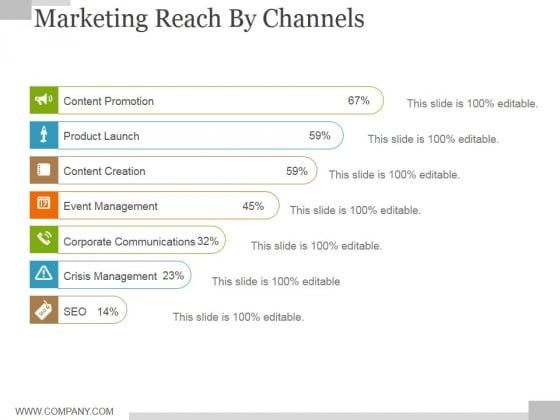 Marketing Reach By Channels Template 1 Ppt PowerPoint Presentation Layouts Slide Portrait