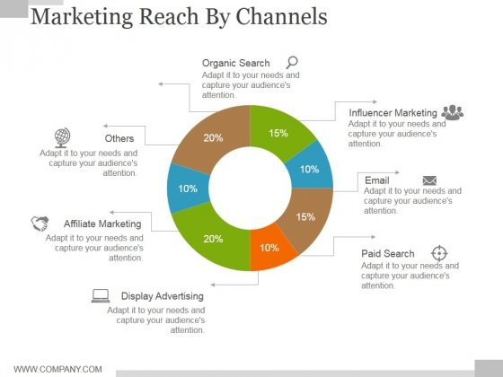Marketing Reach By Channels Template 2 Ppt PowerPoint Presentation Professional Graphics Download