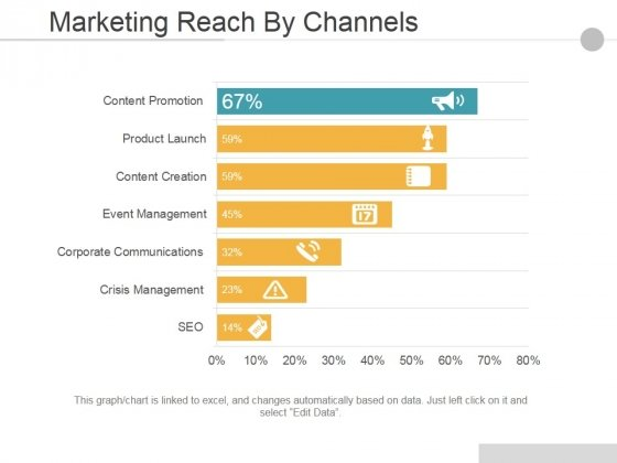 Marketing Reach By Channels Template Ppt PowerPoint Presentation Outline Files