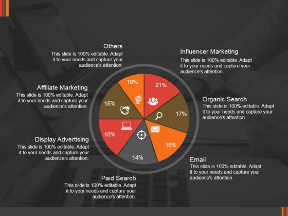 Marketing Research By Channels Ppt PowerPoint Presentation Pictures Example