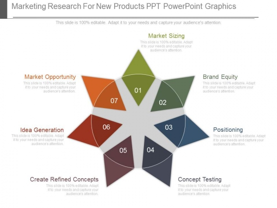 Marketing Research For New Products Ppt Powerpoint Graphics