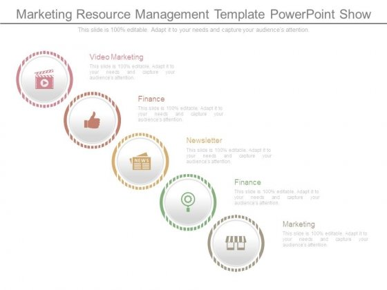 Marketing Resource Management Template Powerpoint Show