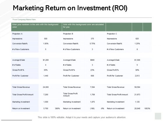 Marketing Return On Investment Roi Ppt PowerPoint Presentation Show Template
