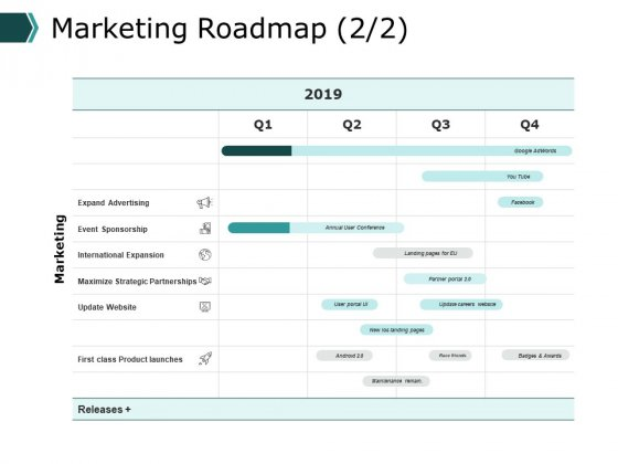 Marketing Roadmap Marketing Ppt PowerPoint Presentation Pictures Background