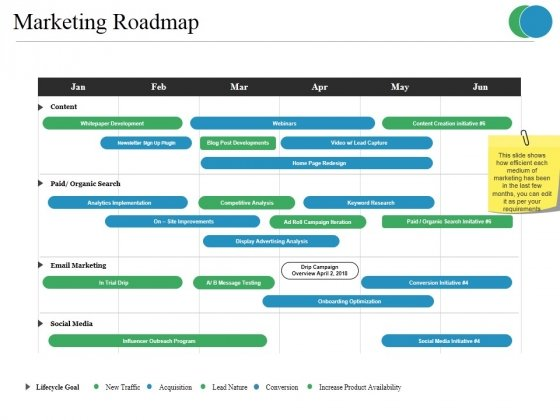 Marketing Roadmap Ppt PowerPoint Presentation Portfolio Information