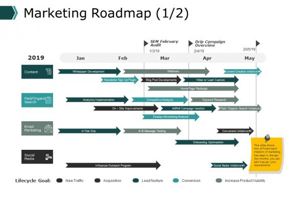 Marketing Roadmap Timeline Ppt PowerPoint Presentation Visual Aids Diagrams