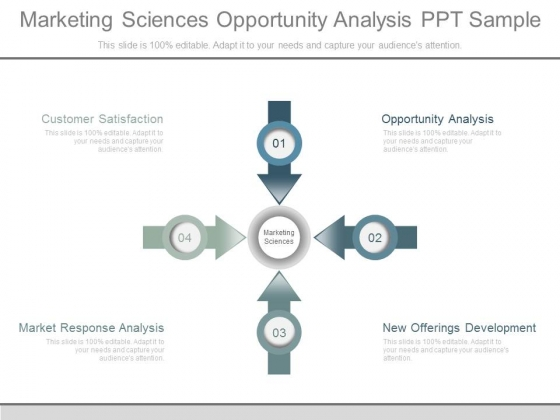 Marketing Sciences Opportunity Analysis Ppt Sample