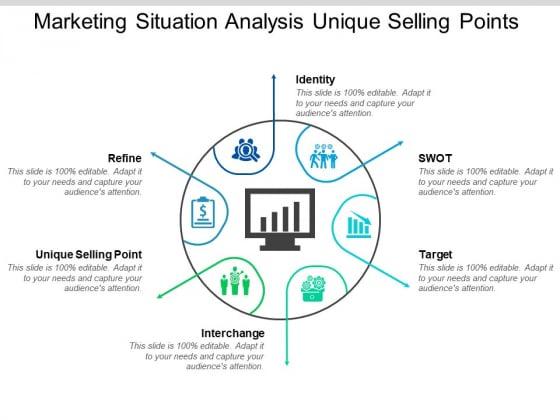 Marketing Situation Analysis Unique Selling Points Ppt PowerPoint Presentation Inspiration Slide Portrait