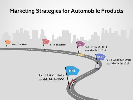 Marketing Strategies For Automobile Products Ppt PowerPoint Presentation Styles Show
