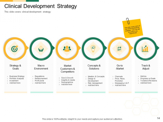 Marketing_Strategies_For_Clinical_Trial_Ppt_PowerPoint_Presentation_Complete_Deck_With_Slides_Slide_14