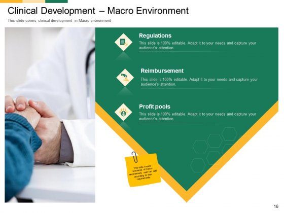 Marketing_Strategies_For_Clinical_Trial_Ppt_PowerPoint_Presentation_Complete_Deck_With_Slides_Slide_16