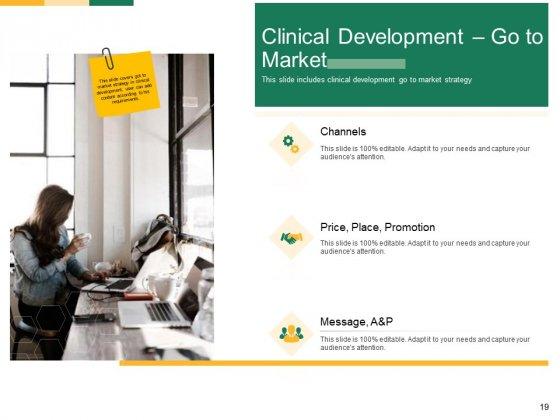 Marketing_Strategies_For_Clinical_Trial_Ppt_PowerPoint_Presentation_Complete_Deck_With_Slides_Slide_19