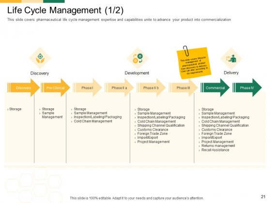 Marketing_Strategies_For_Clinical_Trial_Ppt_PowerPoint_Presentation_Complete_Deck_With_Slides_Slide_21