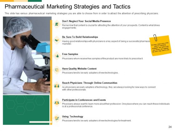 Marketing_Strategies_For_Clinical_Trial_Ppt_PowerPoint_Presentation_Complete_Deck_With_Slides_Slide_24