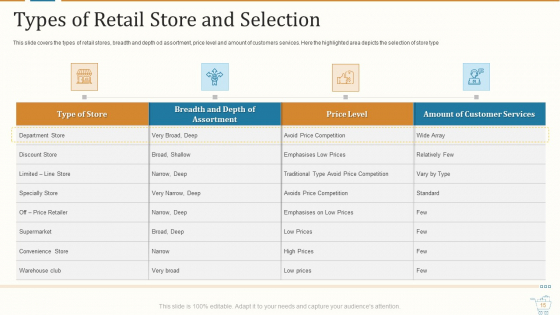 Marketing_Strategies_For_Retail_Store_Ppt_PowerPoint_Presentation_Complete_With_Slides_Slide_15