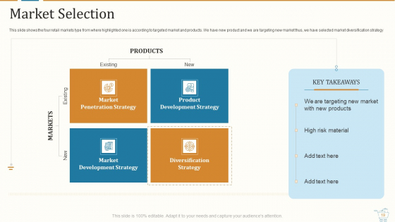 Marketing_Strategies_For_Retail_Store_Ppt_PowerPoint_Presentation_Complete_With_Slides_Slide_19
