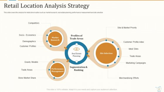 Marketing_Strategies_For_Retail_Store_Ppt_PowerPoint_Presentation_Complete_With_Slides_Slide_24